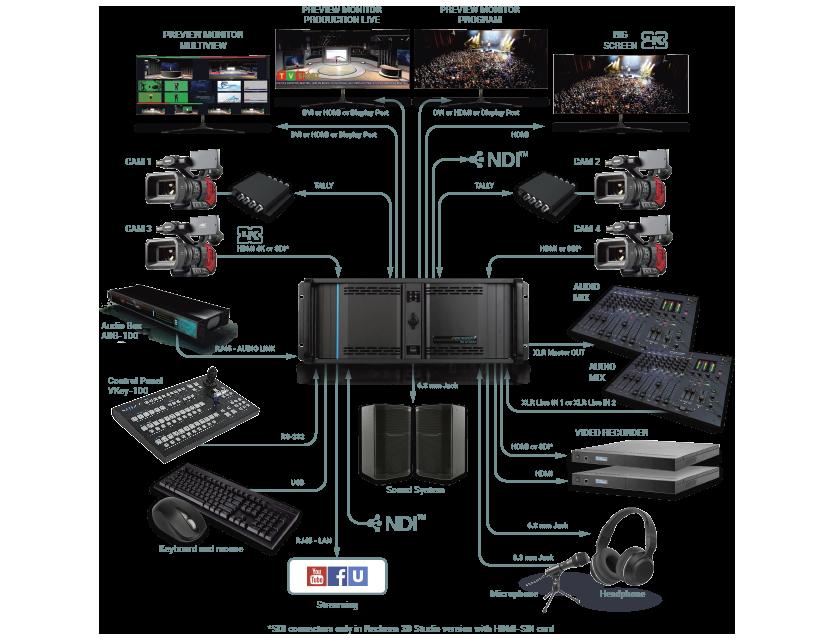 connection_scheme_4